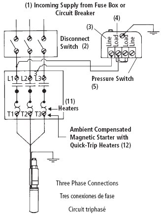 wiring diagram for well pump pressure switch the wiring diagram green road farm submersible well pump installation troubleshooting wiring diagram · square d well pressure switch