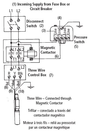 3wire_connections_magnetic_contractor wiring diagram for well pump pressure switch readingrat net pumptrol pressure switch wiring diagram at bakdesigns.co